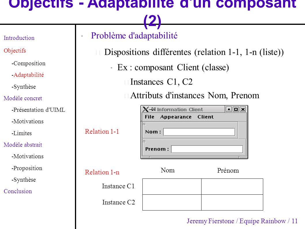 Objectifs - Adaptabilité d un composant (2) Introduction Objectifs -Composition -Adaptabilité -Synthèse Modèle concret -Présentation d UIML -Motivations -Limites Modèle abstrait -Motivations -Proposition -Synthèse Conclusion Problème d adaptabilité – Dispositions différentes (relation 1-1, 1-n (liste)) Ex : composant Client (classe) – Instances C1, C2 – Attributs d instances Nom, Prenom Instance C2 Instance C1 Prénom Nom Relation 1-1 Relation 1-n Jeremy Fierstone / Equipe Rainbow / 11