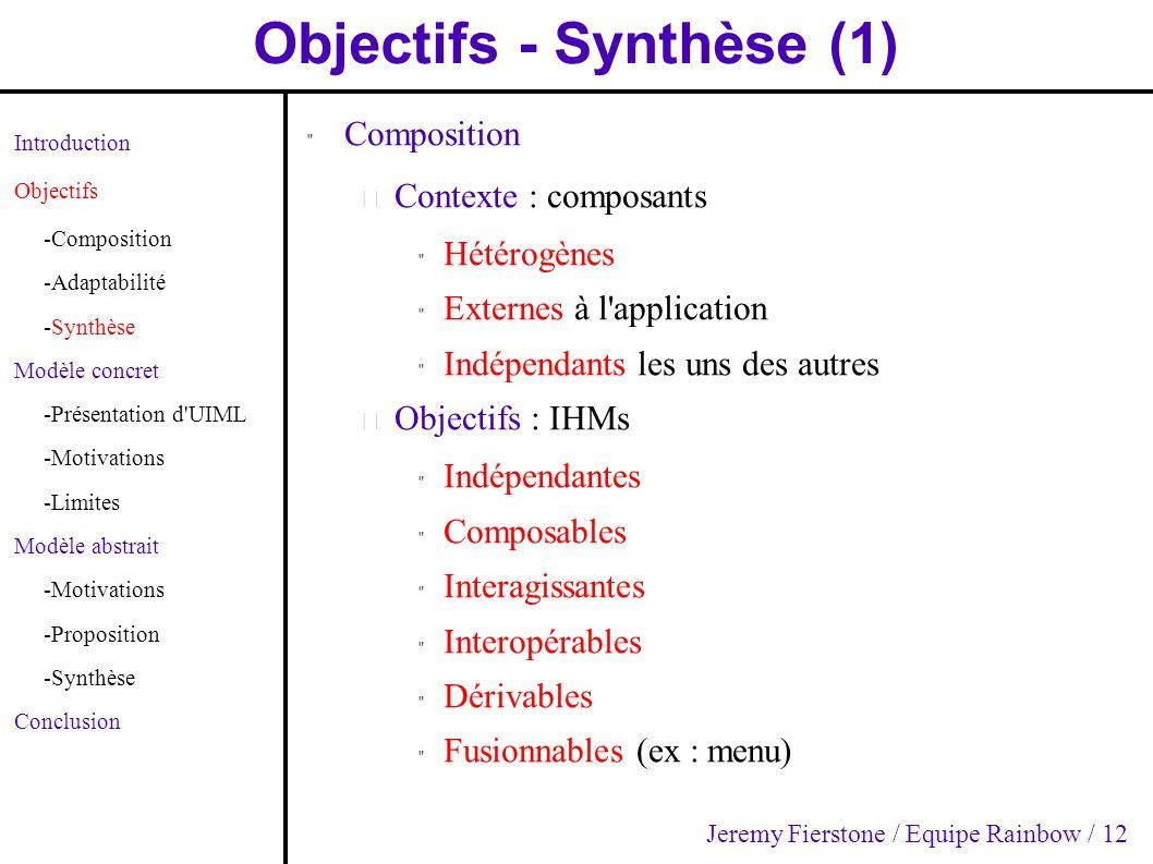 Objectifs - Synthèse (1) Introduction Objectifs -Composition -Adaptabilité -Synthèse Modèle concret -Présentation d'UIML -Motivations -Limites Modèle
