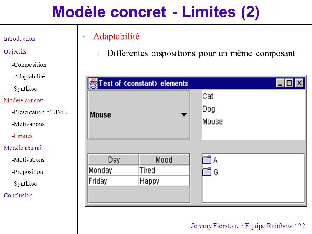 Modèle concret - Limites (2) Introduction Objectifs -Composition -Adaptabilité -Synthèse Modèle concret -Présentation d'UIML -Motivations -Limites Mod