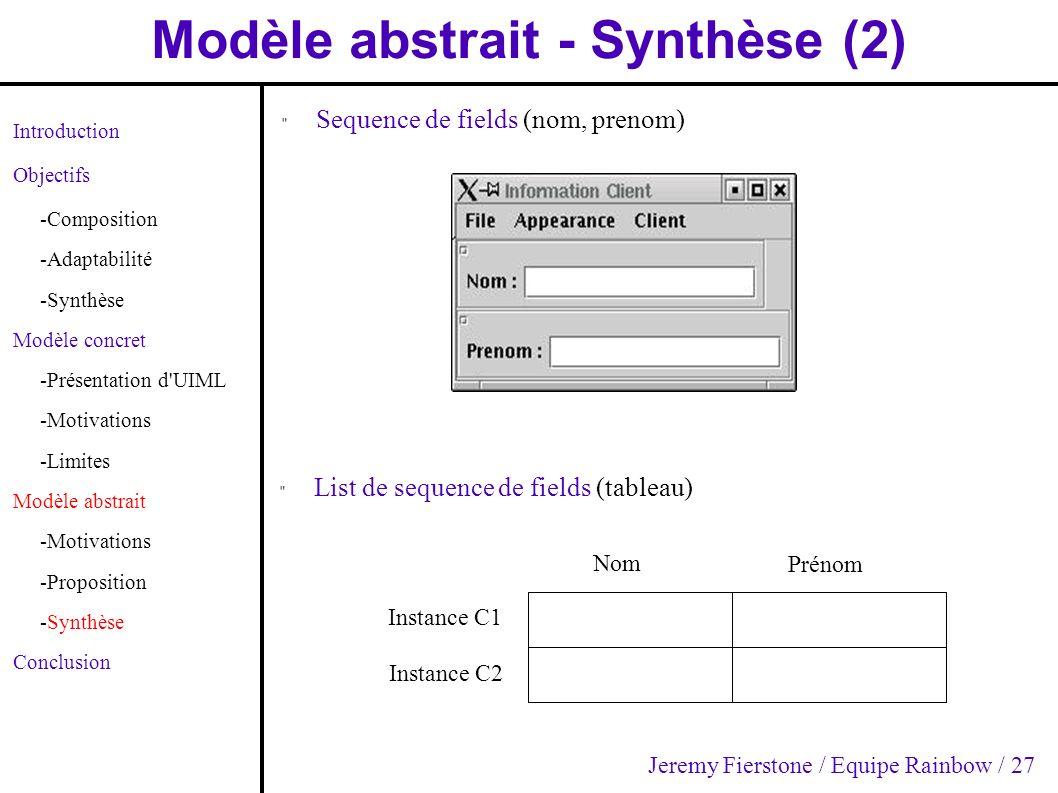 Modèle abstrait - Synthèse (2) Introduction Objectifs -Composition -Adaptabilité -Synthèse Modèle concret -Présentation d UIML -Motivations -Limites Modèle abstrait -Motivations -Proposition -Synthèse Conclusion Sequence de fields (nom, prenom) List de sequence de fields (tableau) Instance C2 Instance C1 Prénom Nom Jeremy Fierstone / Equipe Rainbow / 27