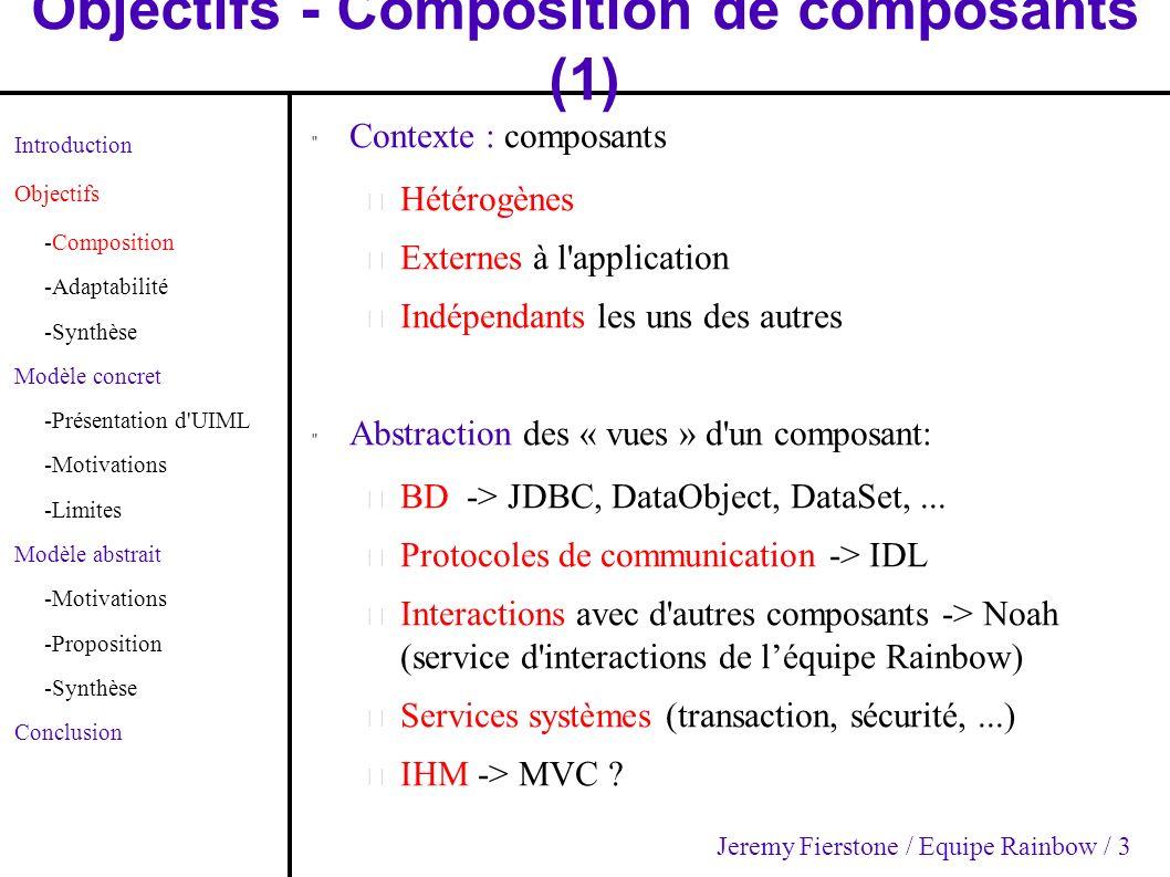 Objectifs - Composition de composants (1) Introduction Objectifs -Composition -Adaptabilité -Synthèse Modèle concret -Présentation d UIML -Motivations -Limites Modèle abstrait -Motivations -Proposition -Synthèse Conclusion Contexte : composants – Hétérogènes – Externes à l application – Indépendants les uns des autres Abstraction des « vues » d un composant: – BD -> JDBC, DataObject, DataSet,...