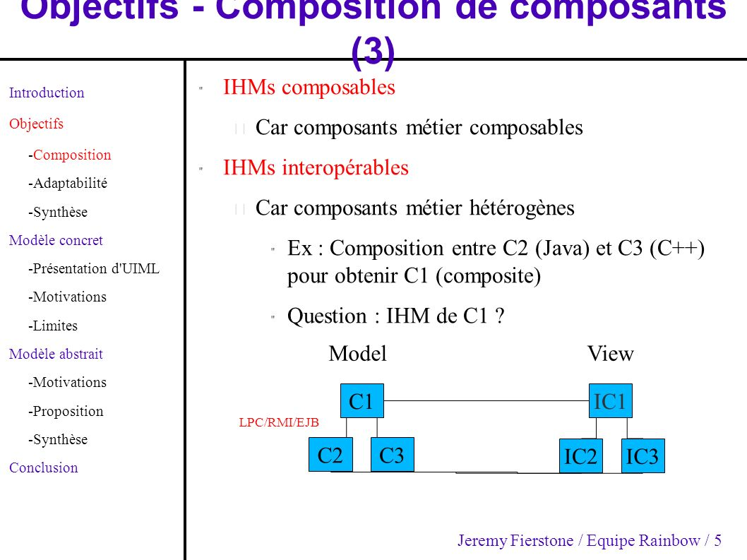 Modèle abstrait - Synthèse (1) Introduction Objectifs -Composition -Adaptabilité -Synthèse Modèle concret -Présentation d UIML -Motivations -Limites Modèle abstrait -Motivations -Proposition -Synthèse Conclusion Limites de l approche : – Comportement – Contenu – Style Apports de l approche : – Composition plus facile Composition au niveau du modèle abstrait – Adaptation possible Différentes dispositions possibles Relation 1-1 / 1-n – Exemple : Sequence de fields (nom, prenom) List de sequence de fields (tableau) Jeremy Fierstone / Equipe Rainbow / 26