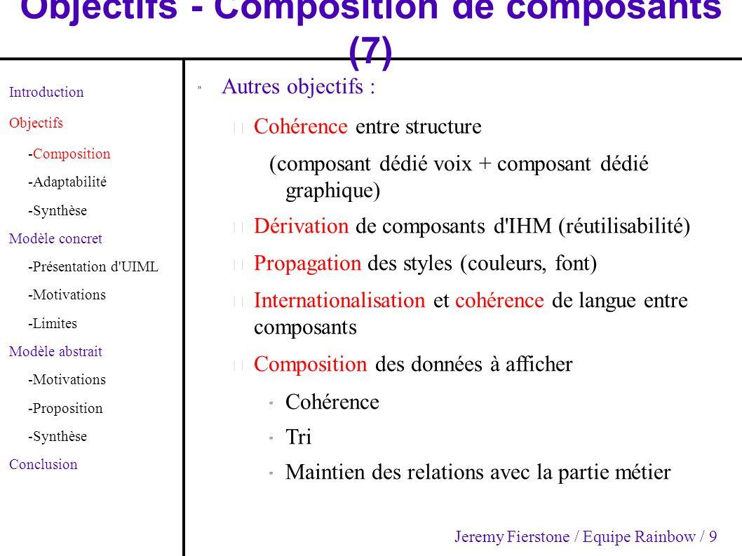 Objectifs - Adaptabilité d un composant (1) Adaptation au contexte – Mobilité d un composant (agenda) Complexité de l IHM (PC, PDA) Support (Graphique (PC, PDA), voix) – Tolérance aux pannes – Langues, styles,...
