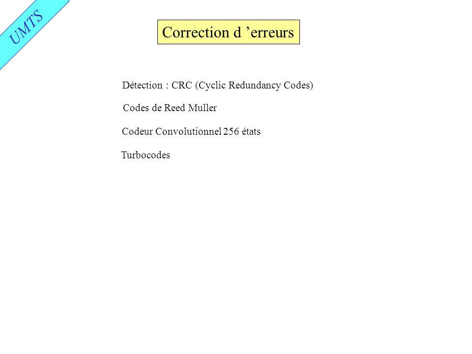 Correction d erreurs Détection : CRC (Cyclic Redundancy Codes) Codeur Convolutionnel 256 états Turbocodes UMTS Codes de Reed Muller