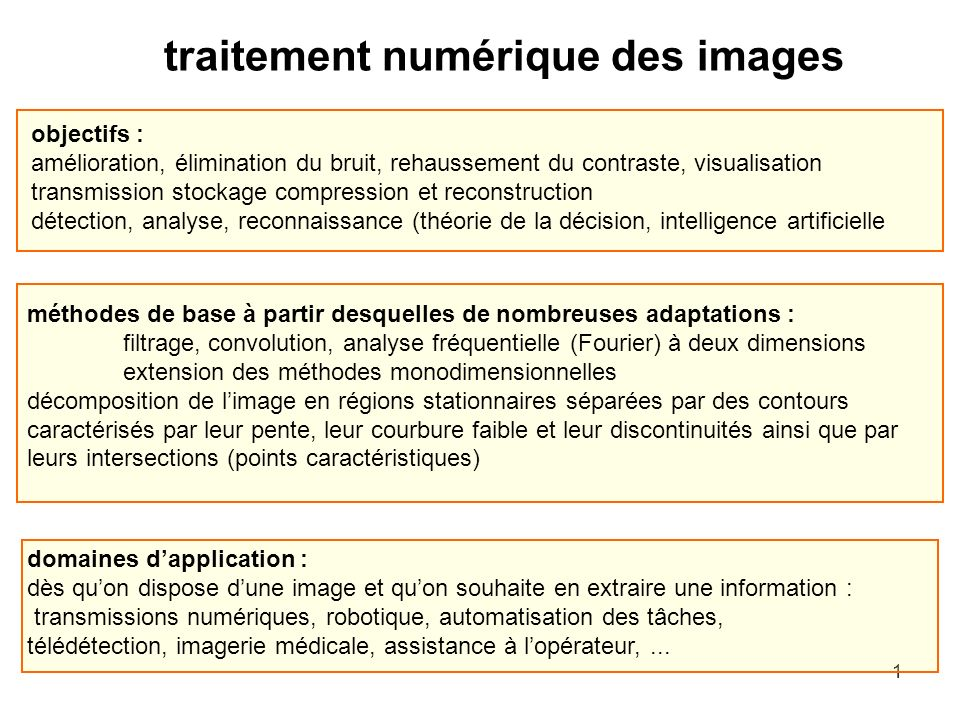12 http://ia350625.us.archive.org/2/items/Lectures_on_Image_Processing/EECE253_01_Intro.pdf http://www.archive.org/details/Lectures_on_Image_Processing http://www.polytech.unice.fr/~lingrand/Ens/planTraitIma.html http://arthur.u-strasbg.fr/~ronse/TIDOC/index.html R.A.