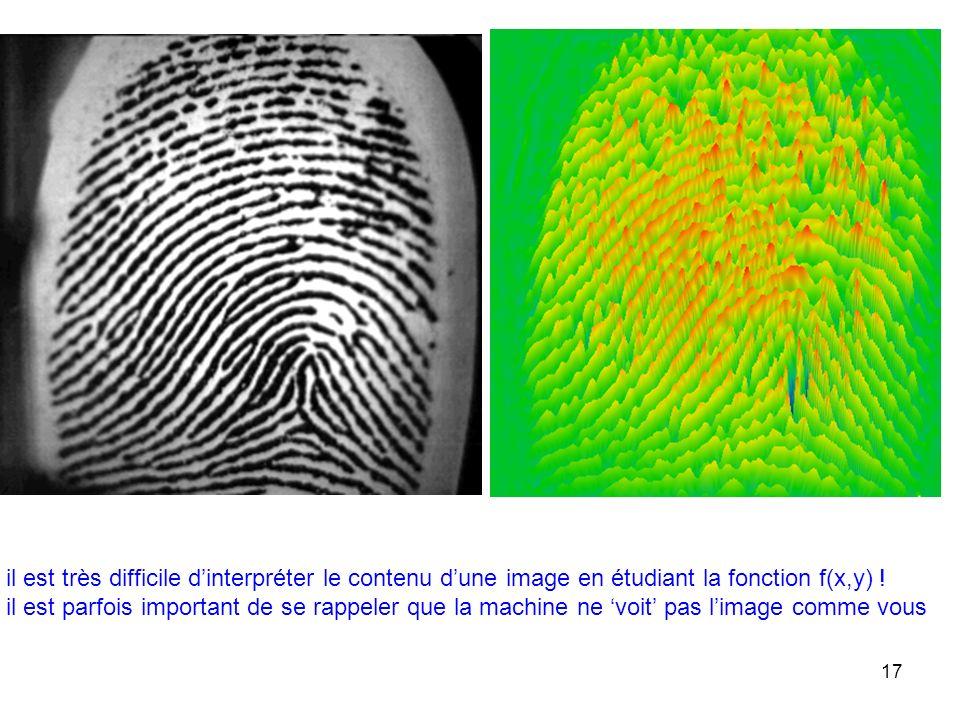 17 il est très difficile dinterpréter le contenu dune image en étudiant la fonction f(x,y) ! il est parfois important de se rappeler que la machine ne