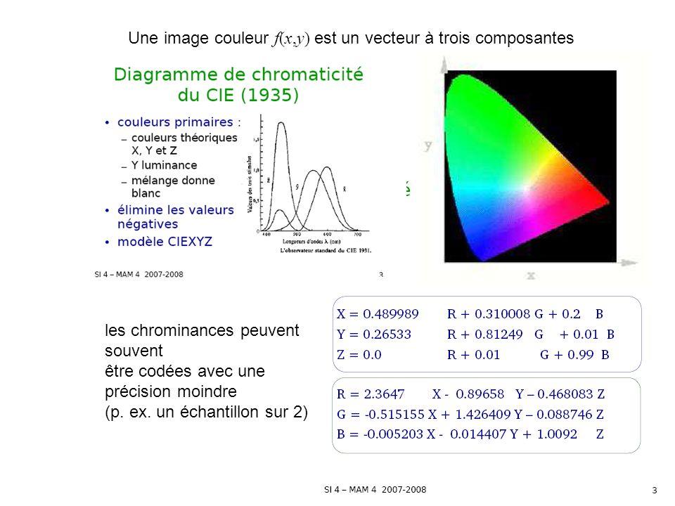 19 Une image couleur f(x,y) est un vecteur à trois composantes les chrominances peuvent souvent être codées avec une précision moindre (p. ex. un écha