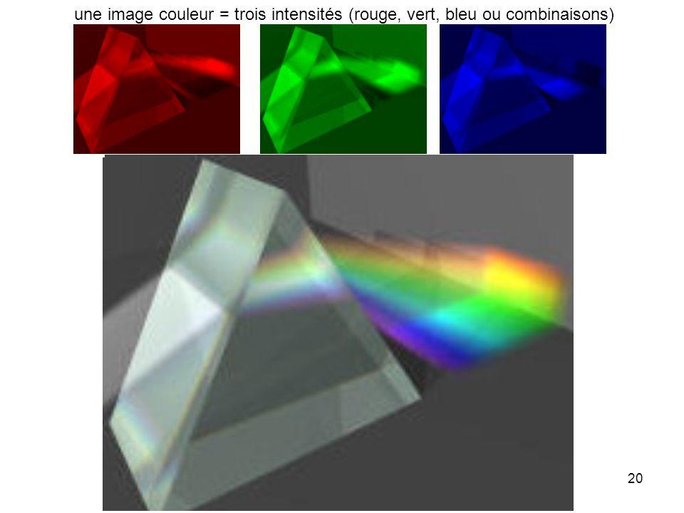 20 une image couleur = trois intensités (rouge, vert, bleu ou combinaisons)