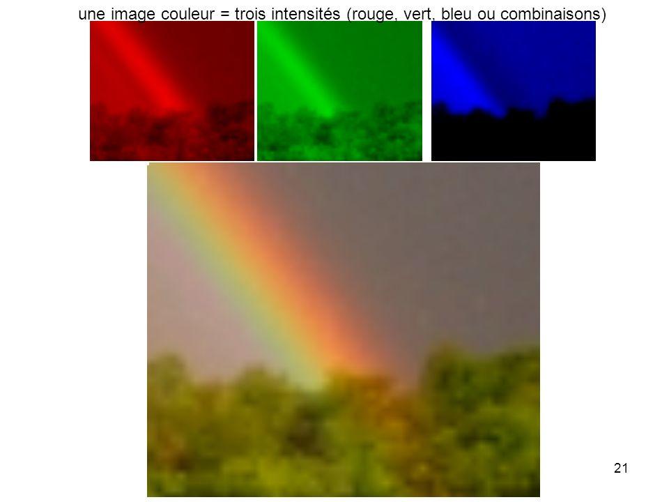 21 une image couleur = trois intensités (rouge, vert, bleu ou combinaisons)