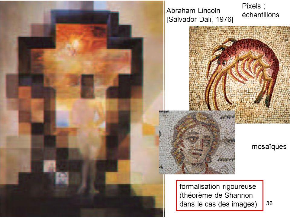 36 Abraham Lincoln [Salvador Dali, 1976] formalisation rigoureuse (théorème de Shannon dans le cas des images) Pixels ; échantillons mosaïques