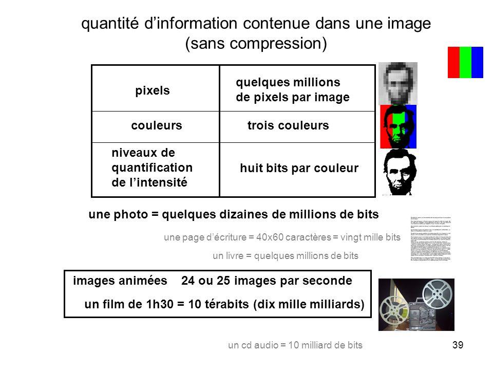 39 quantité dinformation contenue dans une image (sans compression) images animées quelques millions de pixels par image trois couleurs huit bits par