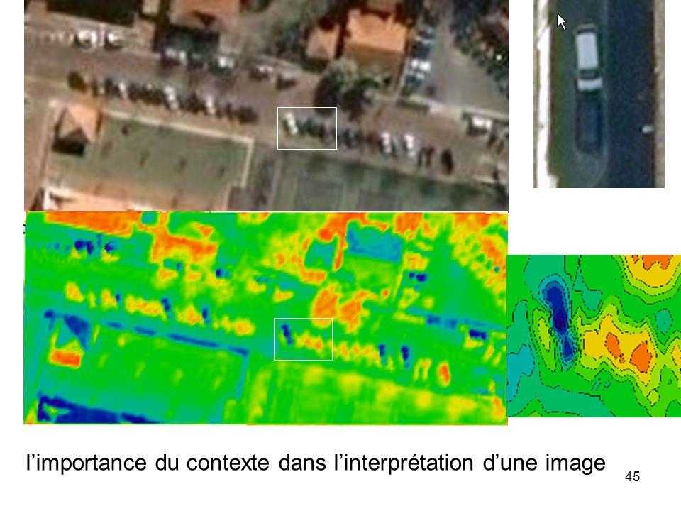 45 limportance du contexte dans linterprétation dune image