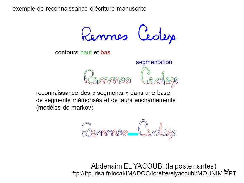 52 contours haut et bas segmentation reconnaissance des « segments » dans une base de segments mémorisés et de leurs enchaînements (modèles de markov)