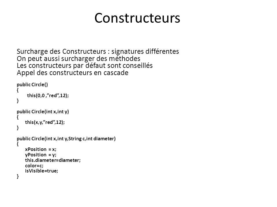 Constructeurs Surcharge des Constructeurs : signatures différentes On peut aussi surcharger des méthodes Les constructeurs par défaut sont conseillés