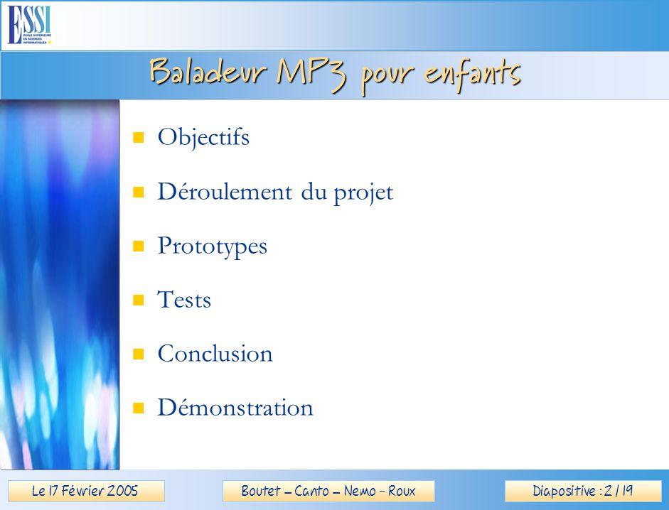 Le 17 Février 2005Diapositive : 2 / 19Boutet – Canto – Nemo - Roux Objectifs Déroulement du projet Prototypes Tests Conclusion Démonstration Baladeur MP3 pour enfants