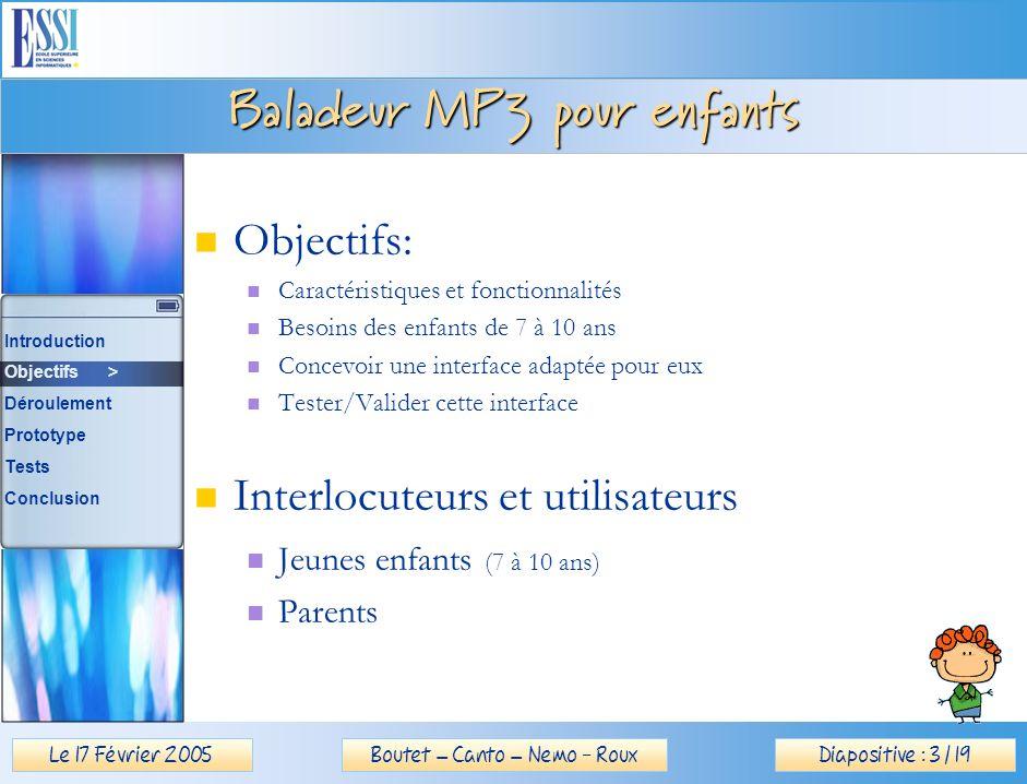 Le 17 Février 2005Diapositive : 4 / 19Boutet – Canto – Nemo - Roux Premier épisode Élaboration des questionnaires Prototype 1.0 Retour des utilisateurs et des expériences Baladeur MP3 pour enfants Rentrée début octobre.