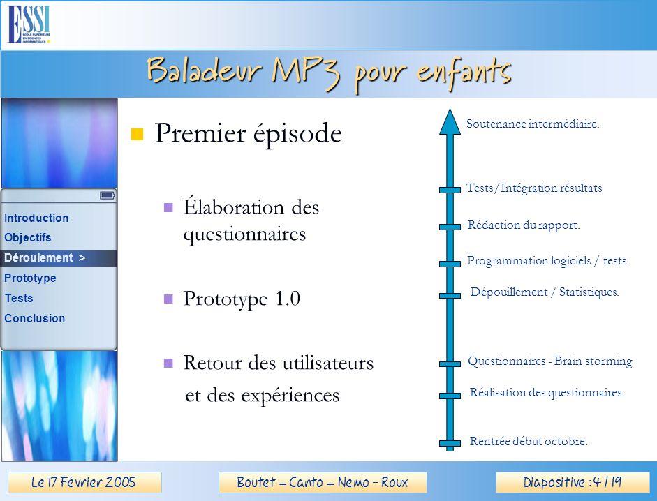 Le 17 Février 2005Diapositive : 5 / 19Boutet – Canto – Nemo - Roux Baladeur MP3 pour enfants Second épisode Prototype 2.0 Tests utilisateurs Retour Soutenance.
