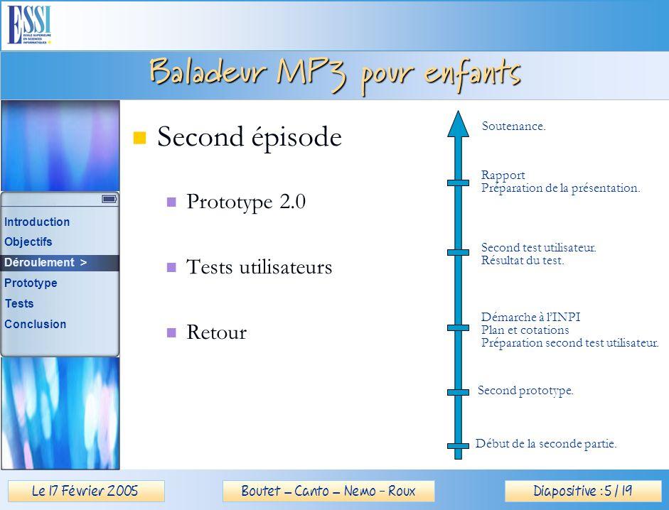 Le 17 Février 2005Diapositive : 6 / 19Boutet – Canto – Nemo - Roux Baladeur MP3 pour enfants Épisode parallèle : Partenariat avec lESP Démarche à lINPI Introduction Objectifs Déroulement > Prototype Tests Conclusion
