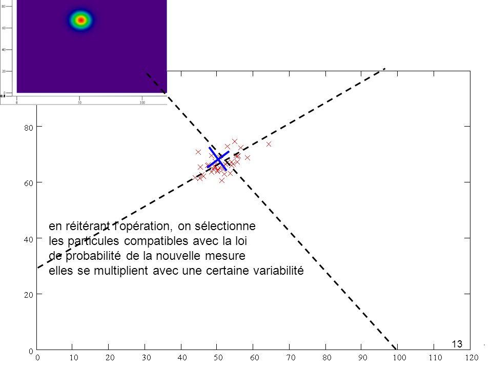 12 la position de la cible doit être compatible avec les deux mesures (si elles sont indépendantes la densité de probabilité de la position de la cibl