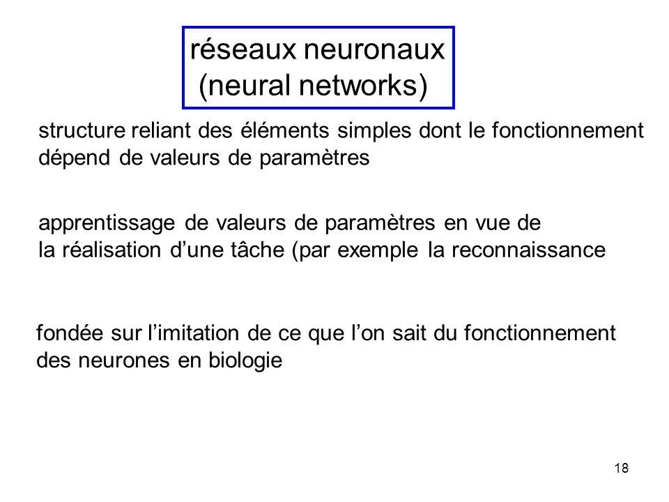 17 2. transition (évolution de la trajectoire) 3. sélection des particules compatibles avec les mesures 2. transition (évolution de la trajectoire) 4.