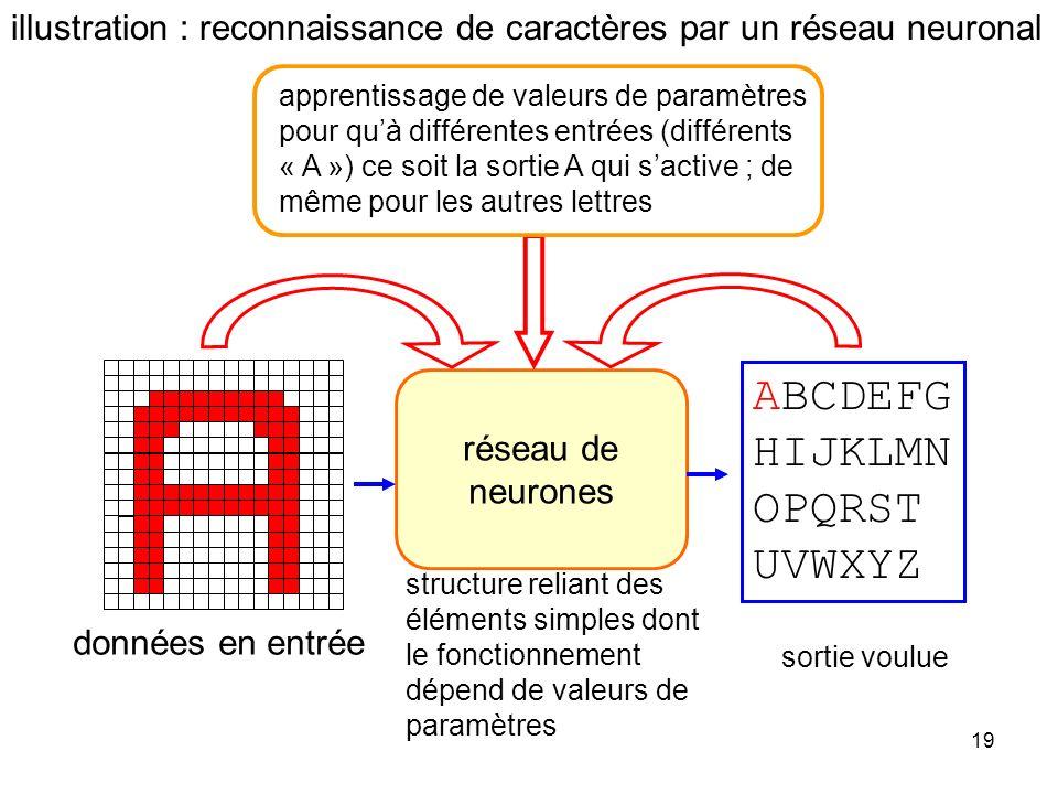 18 réseaux neuronaux (neural networks) apprentissage de valeurs de paramètres en vue de la réalisation dune tâche (par exemple la reconnaissance fondé