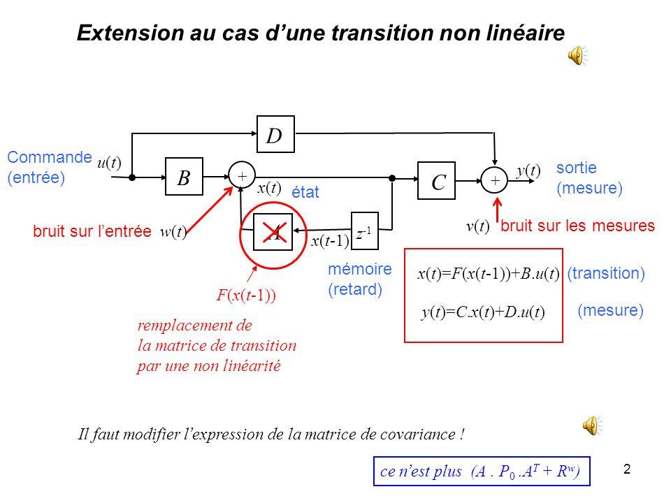 2 mémoire (retard) z -1 A B u(t)u(t) Commande (entrée) x(t)x(t) C D + + y(t)y(t) x(t-1) état sortie (mesure) x(t)=F(x(t-1))+B.u(t) (transition) y(t)=C.x(t)+D.u(t) (mesure) w(t)w(t) bruit sur lentrée bruit sur les mesures v(t)v(t) Extension au cas dune transition non linéaire F(x(t-1)) remplacement de la matrice de transition par une non linéarité Il faut modifier l expression de la matrice de covariance .