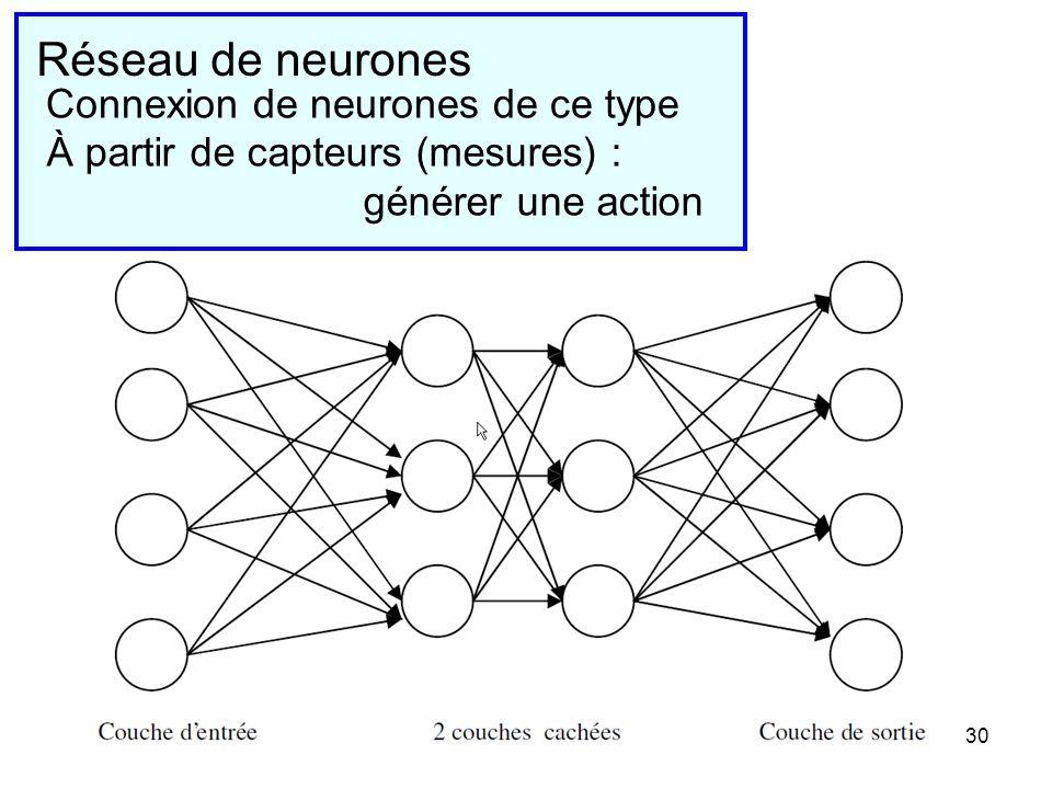29 La modélisation du fonctionnement des neurones est bien connue des biologistes Cependant le modèle utilisé par les informaticiens nest sans doute p