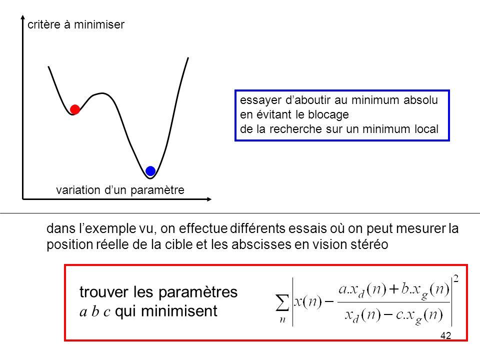 41 autre piste pour la recherche par tatonnement du minimum dune fonction : le recuit simulé pour essayer déviter que lalgorithme de recherche reste b