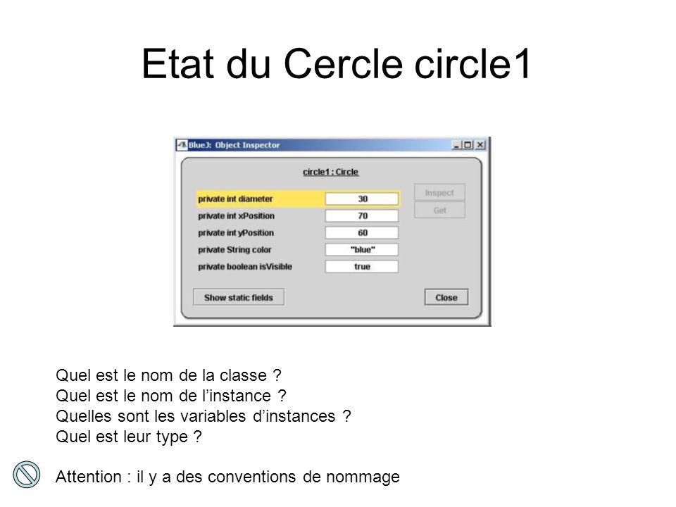 Etat du Cercle circle1 Quel est le nom de la classe ? Quel est le nom de linstance ? Quelles sont les variables dinstances ? Quel est leur type ? Atte