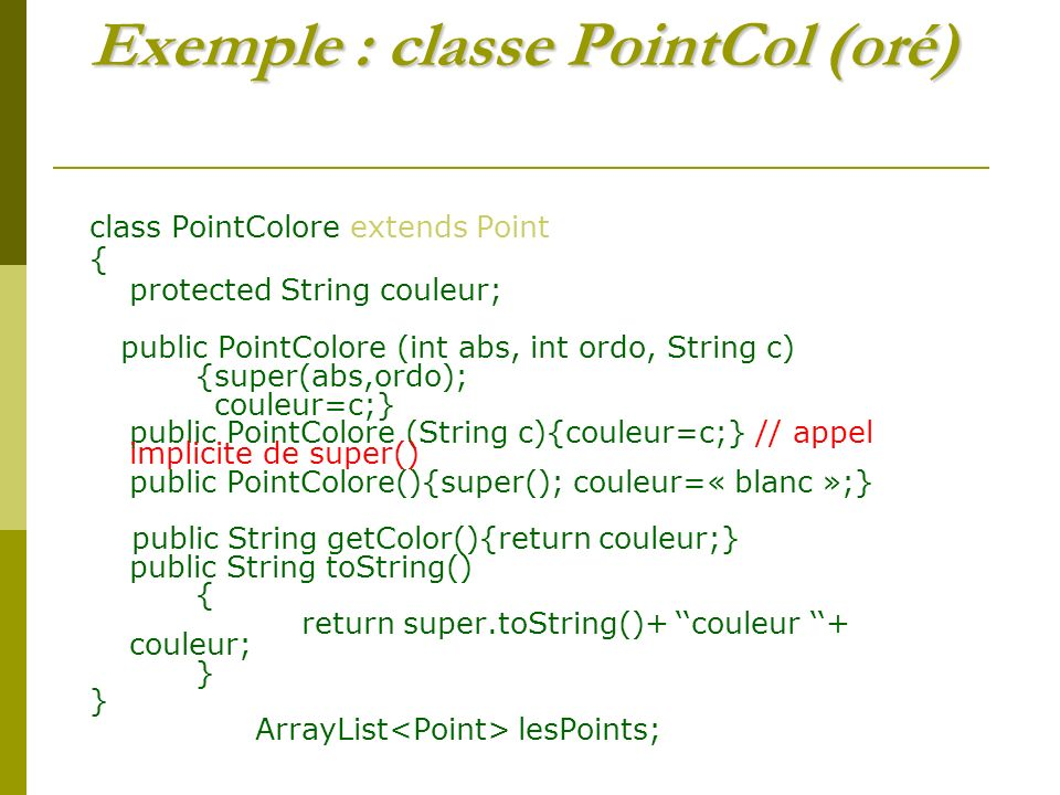 Exemple : classe PointCol (oré) class PointColore extends Point { protected String couleur; public PointColore (int abs, int ordo, String c) {super(abs,ordo); couleur=c;} public PointColore (String c){couleur=c;} // appel implicite de super() public PointColore(){super(); couleur=« blanc »;} public String getColor(){return couleur;} public String toString() { return super.toString()+ couleur + couleur; } ArrayList lesPoints;
