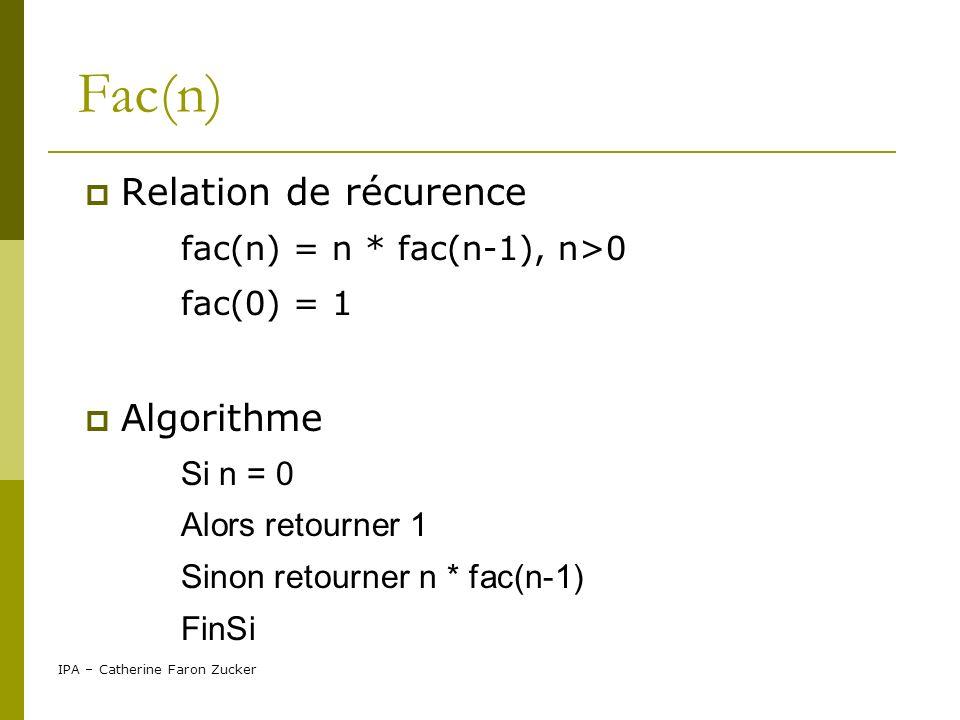 IPA – Catherine Faron Zucker Fac(n) Complexité opération élémentaire : * nbre de fois où elle est effectuée fonction de n: M(n) relation de récurence: M(n) = 1 + M(n-1) pour n>0 et M(0) = 0 en développant, on a M(n) = M(n-i) – i pour tout i pour i=n, on obtient M(n) = M(O) + n = n cf.