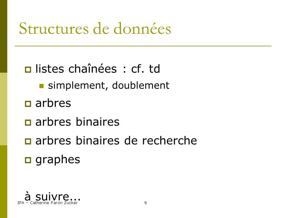 Attention types primitifs / Objets Les wrappers