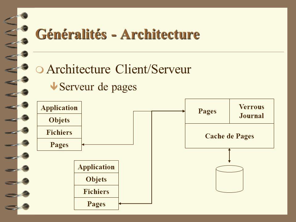 Généralités - Architecture m Architecture Client/Serveur ê Serveur de pages Pages Verrous Journal Cache de Pages Application Objets Fichiers Pages App