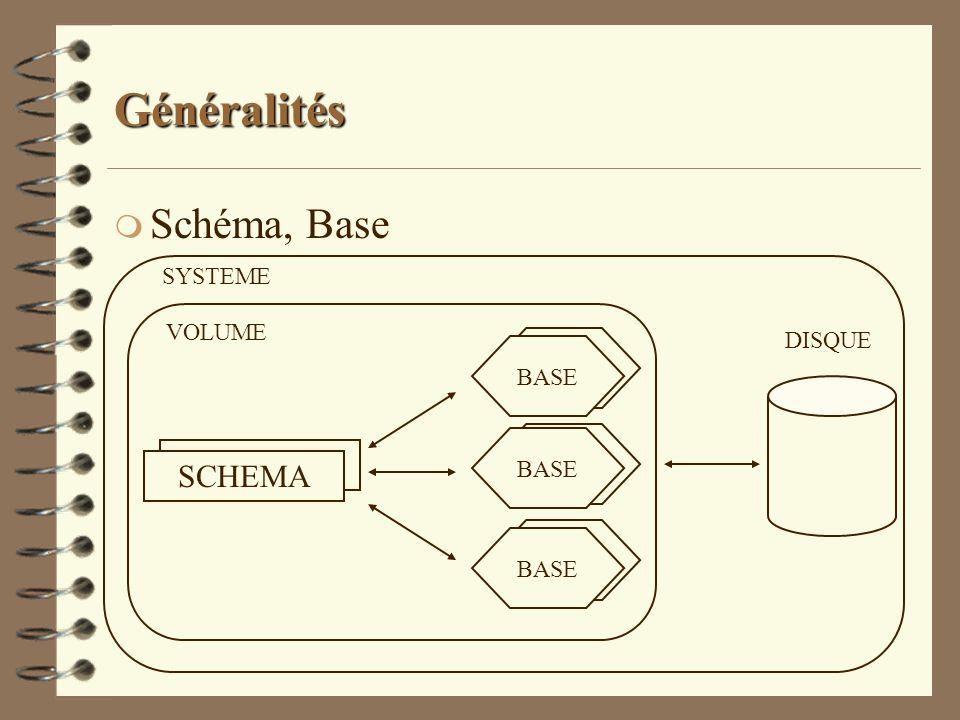 SCHEMA BASE Généralités m Schéma, Base BASE SCHEMA SYSTEME VOLUME DISQUE