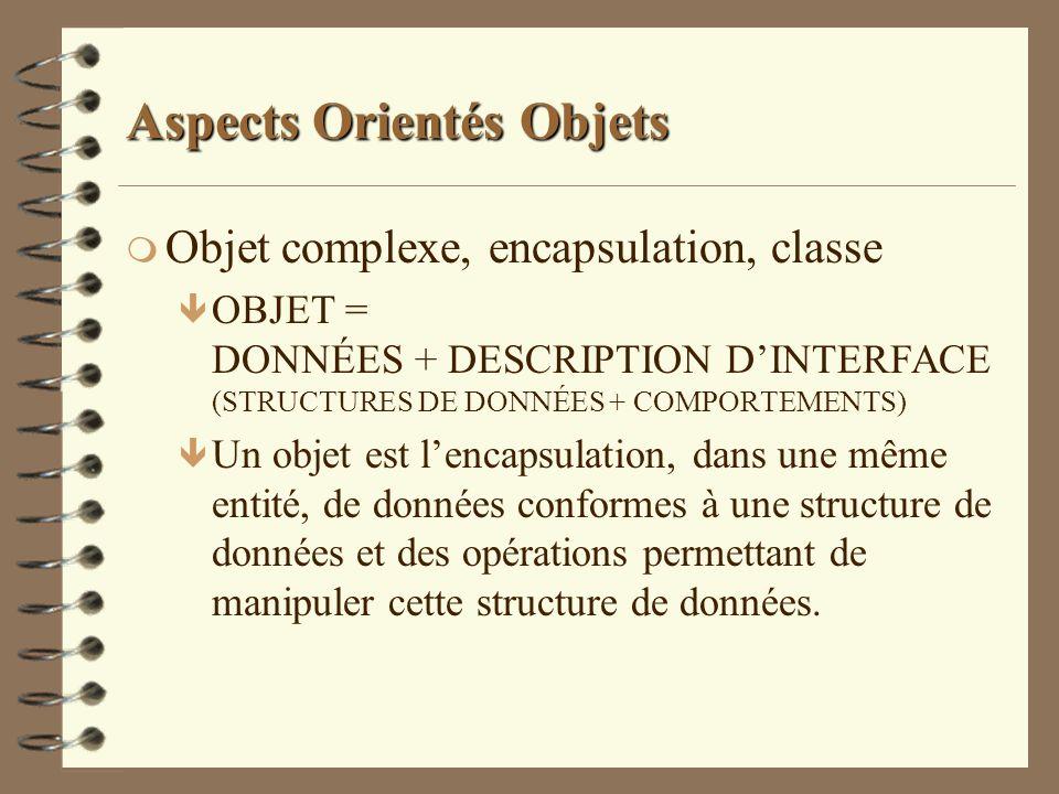 Aspects Orientés Objets m Objet complexe, encapsulation, classe ê OBJET = DONNÉES + DESCRIPTION DINTERFACE (STRUCTURES DE DONNÉES + COMPORTEMENTS) ê U