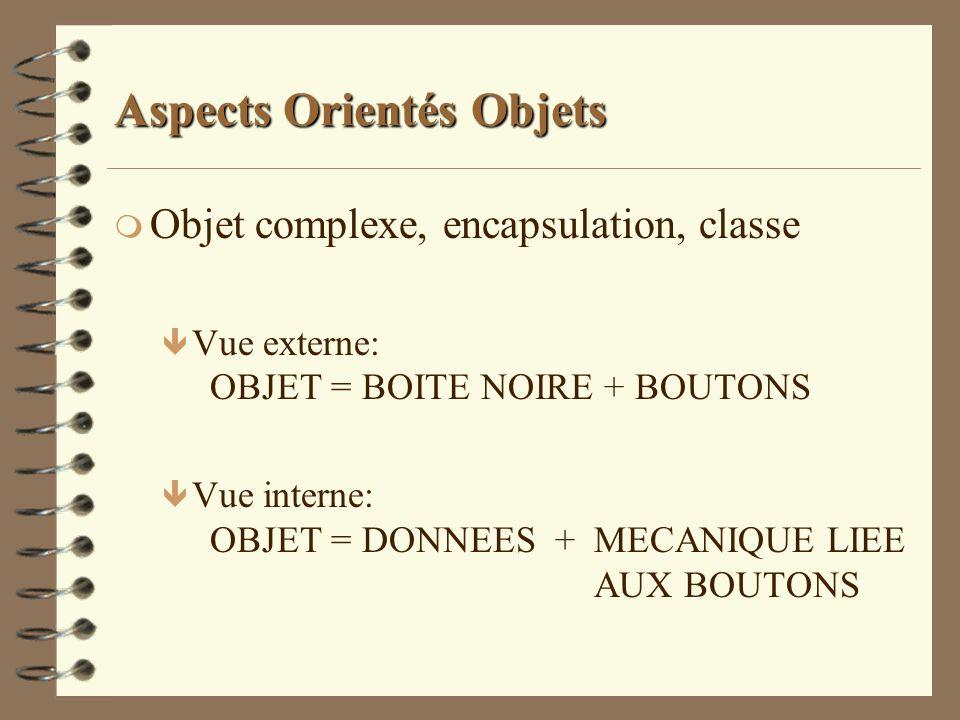 Aspects Orientés Objets m Objet complexe, encapsulation, classe ê Vue externe: OBJET = BOITE NOIRE + BOUTONS ê Vue interne: OBJET = DONNEES + MECANIQU
