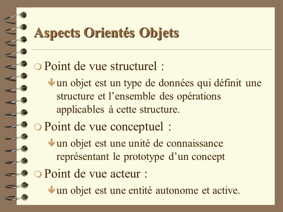 Aspects Orientés Objets m Point de vue structurel : ê un objet est un type de données qui définit une structure et lensemble des opérations applicable