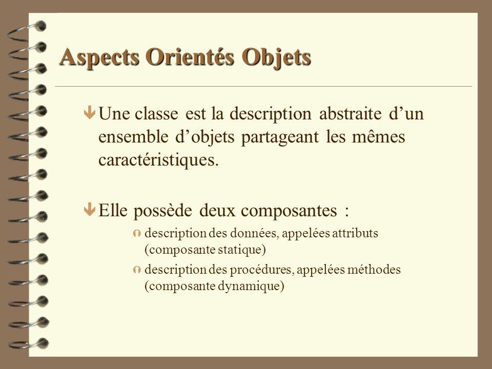 Aspects Orientés Objets ê Une classe est la description abstraite dun ensemble dobjets partageant les mêmes caractéristiques. ê Elle possède deux comp
