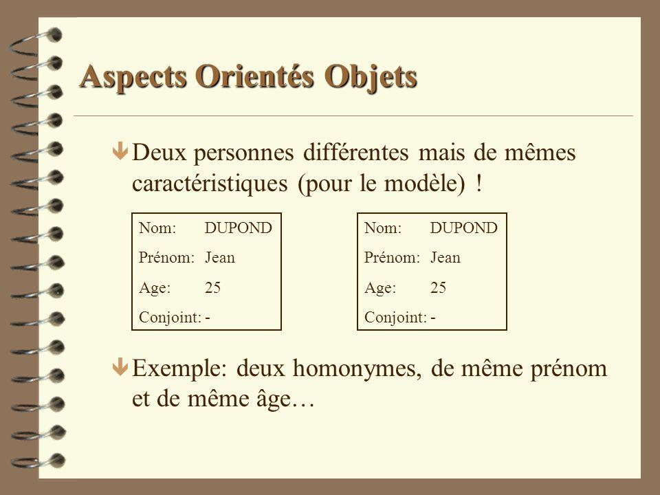 Aspects Orientés Objets ê Deux personnes différentes mais de mêmes caractéristiques (pour le modèle) ! ê Exemple: deux homonymes, de même prénom et de