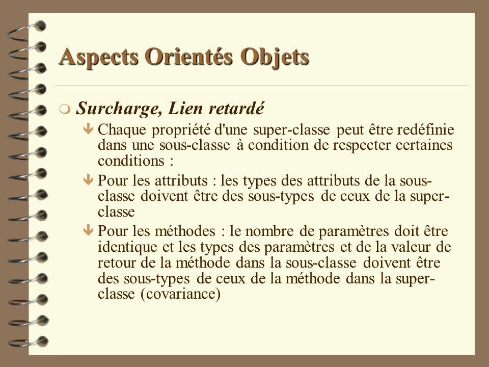 Aspects Orientés Objets m Surcharge, Lien retardé ê Chaque propriété d'une super-classe peut être redéfinie dans une sous-classe à condition de respec