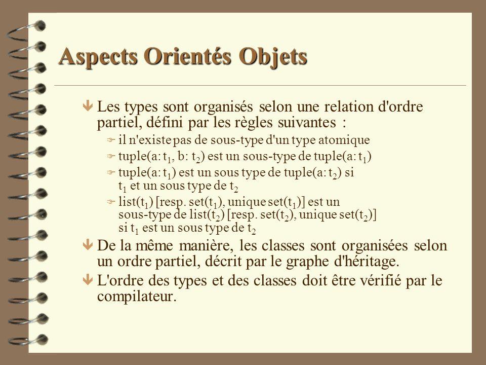 Aspects Orientés Objets ê Les types sont organisés selon une relation d'ordre partiel, défini par les règles suivantes : F il n'existe pas de sous-typ