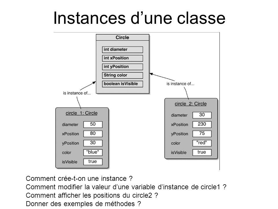 Instances dune classe Comment crée-t-on une instance ? Comment modifier la valeur dune variable dinstance de circle1 ? Comment afficher les positions
