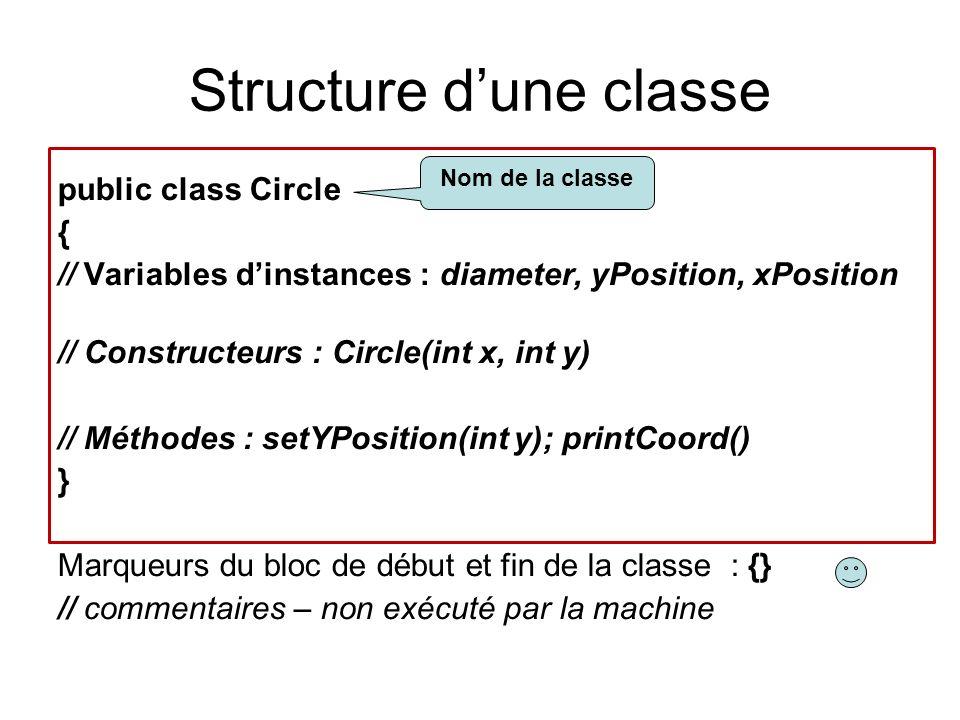 Structure dune classe public class Circle { // Variables dinstances : diameter, yPosition, xPosition // Constructeurs : Circle(int x, int y) // Méthod