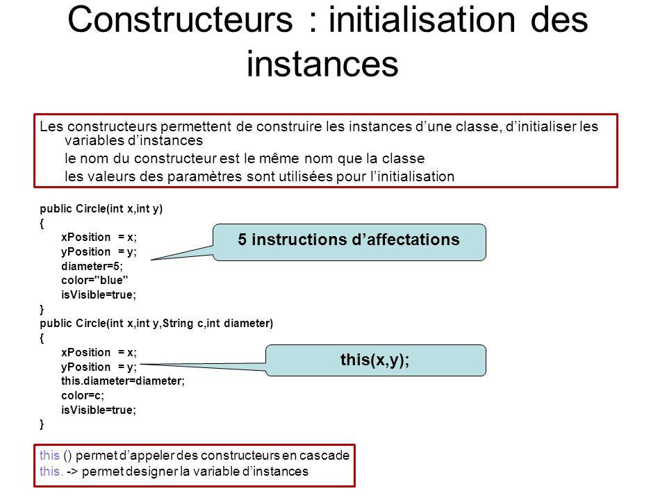 Les constructeurs permettent de construire les instances dune classe, dinitialiser les variables dinstances le nom du constructeur est le même nom que