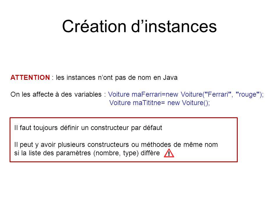 Création dinstances ATTENTION : les instances nont pas de nom en Java On les affecte à des variables : Voiture maFerrari=new Voiture(