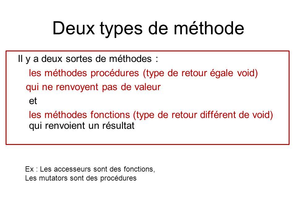 Deux types de méthode Il y a deux sortes de méthodes : les méthodes procédures (type de retour égale void) qui ne renvoyent pas de valeur et les métho