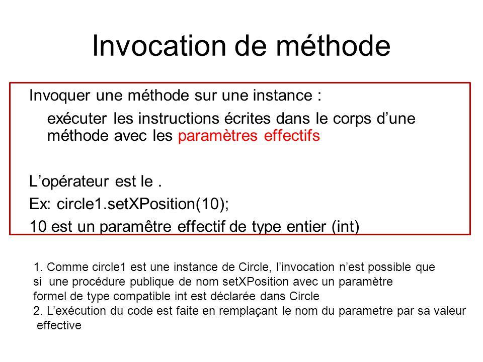 Invocation de méthode Invoquer une méthode sur une instance : exécuter les instructions écrites dans le corps dune méthode avec les paramètres effecti