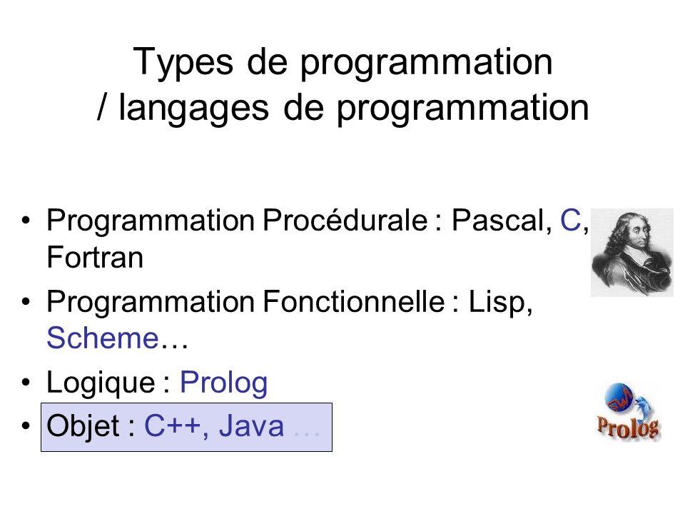 Types de programmation / langages de programmation Programmation Procédurale : Pascal, C, Fortran Programmation Fonctionnelle : Lisp, Scheme… Logique