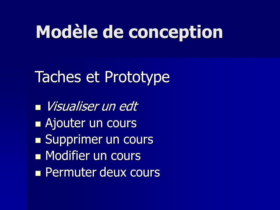 Modèle de conception Visualiser un edt Visualiser un edt Ajouter un cours Ajouter un cours Supprimer un cours Supprimer un cours Modifier un cours Modifier un cours Permuter deux cours Permuter deux cours Taches et Prototype