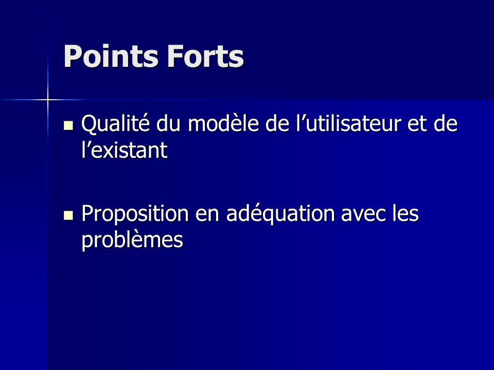 Points Forts Qualité du modèle de lutilisateur et de lexistant Qualité du modèle de lutilisateur et de lexistant Proposition en adéquation avec les problèmes Proposition en adéquation avec les problèmes